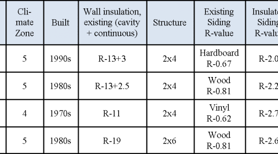 Air-Infiltration-Chart